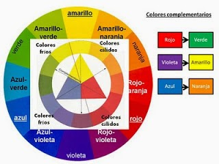 Combinar los colores en el cuerpo ii 1 reflejo con encanto - Combinacion de colores para muebles de cocina ...